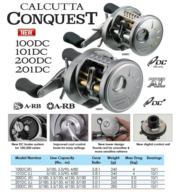 c2c413da94b Hot Tackle Fishing: Shimano Calcutta Conquest DC